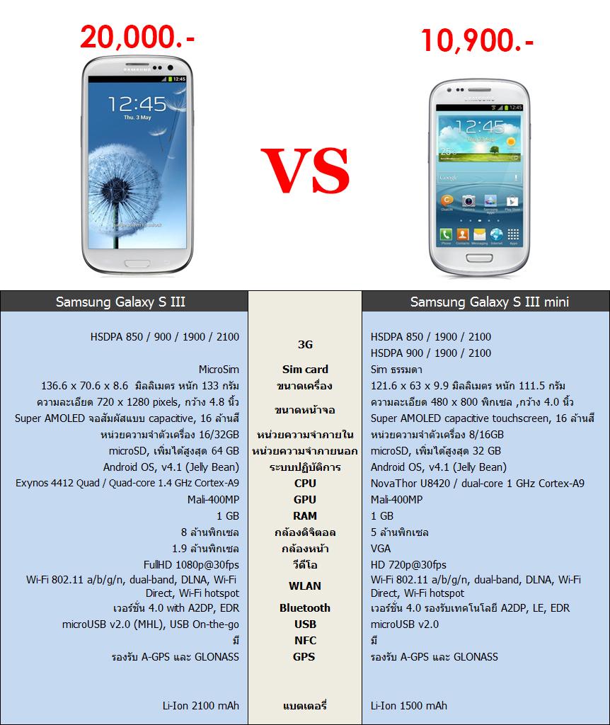 g-s3-and-s3mini-compare