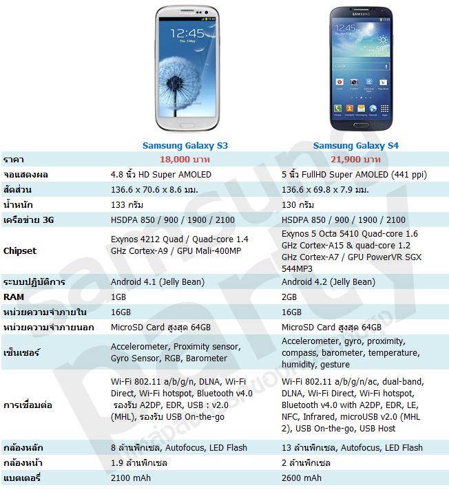 s3-s4-compare-2