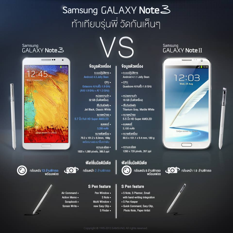Spec Compare Note 3 & Note 2