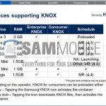 เอกสารพบ Samsung galaxy S4 mini,Mega5.8,Mega 6.3 ได้กิน Kitkat