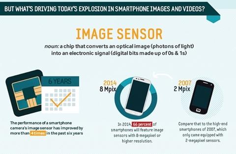 Samsung-infographic 2