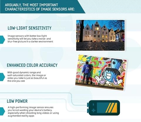 Samsung-infographic 4