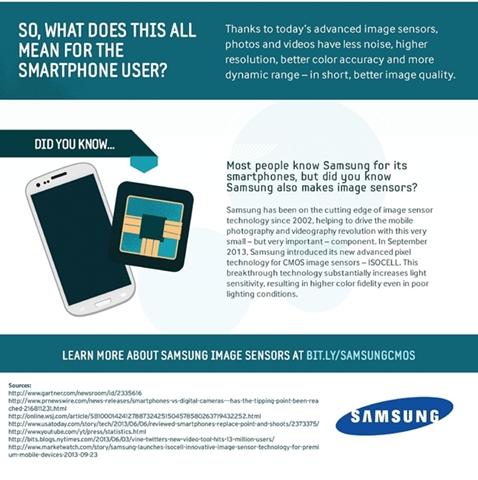 Samsung-infographic 5
