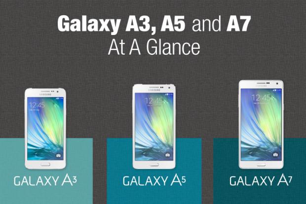 Samsung ได้ทำการเปิดตัวอย่างเป็นทางการครบทั้ง 3 รุ่นของซีรีย์ Galaxy A แล้ว นั่นก็คือ Galaxy A3, Galaxy A5 และ Galaxy A7 โดยซีรีย์นี้จะมีจุดเด่นที่ขอบตัวเครื่องเป็นโลหะสวยหรูทั้งหมด