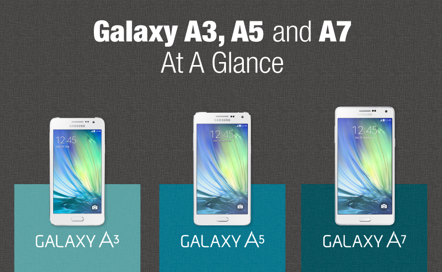 Infographic-Galaxy-A3-A5-and-A7-At-A-Glance_main