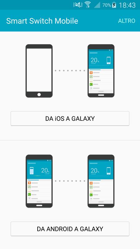 S6 Smart Switch