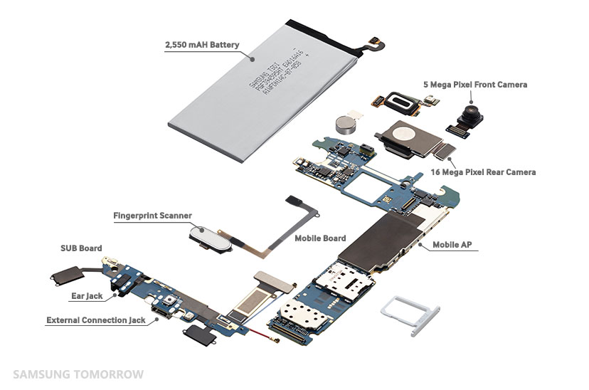 Teardown_GalaxyS6_Main_2