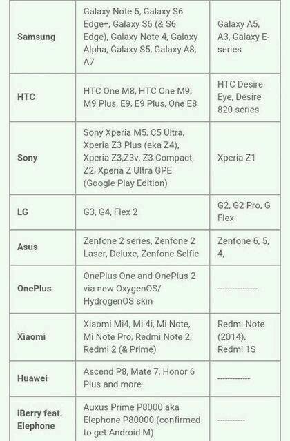 android-6.0-leak-list