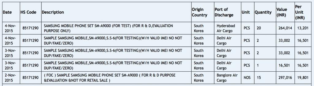 Samsung-Galaxy-A9-SM-A9000-Import-Listing