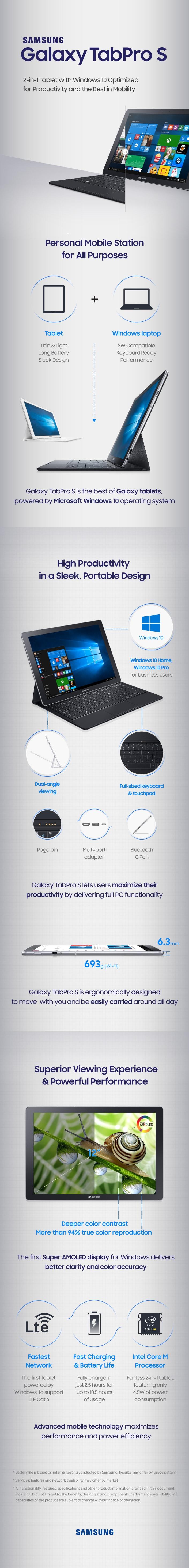 tab-pro-s-infographic