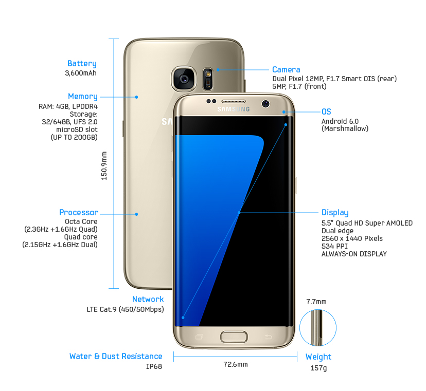 Galaxy S7 edge spec