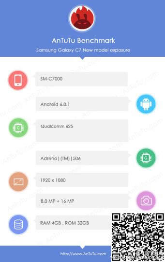 Samsung Galaxy C7 AnTuTu