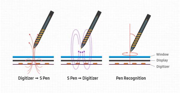 04-Note5-Spen-vs-Note7-Spen-03