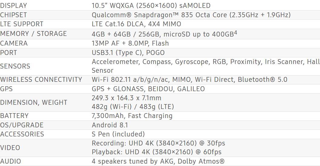 Samsung Galaxy Tab S4 สเปค