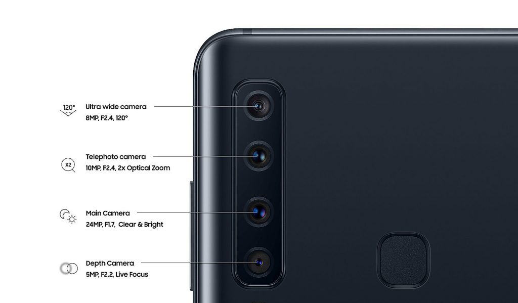 Samsung Galaxy A9 (2018) Quad Camera