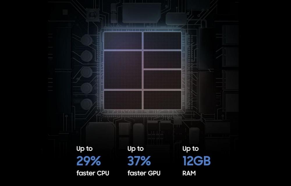 Samsung Galaxy S10 Processor